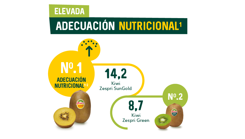 4.1.b-Nutrient-adequacy-score_ES.png