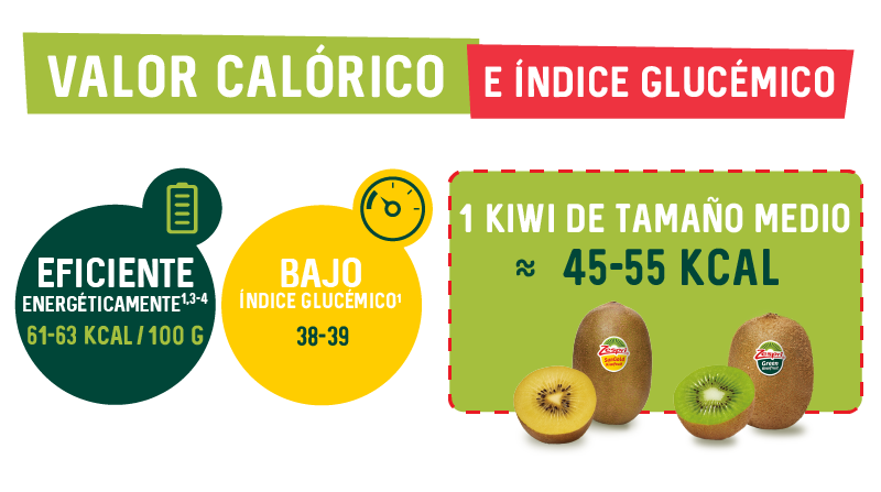 4.2.1.a-Caloric-value-and-glycaemix-index_ES.png