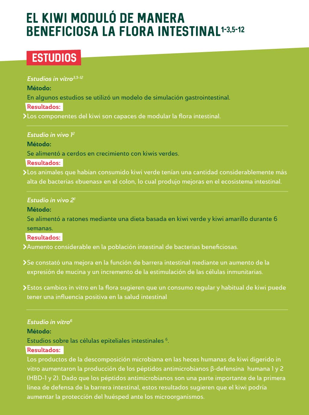4.2.3-PREBIOTICS_ES.png