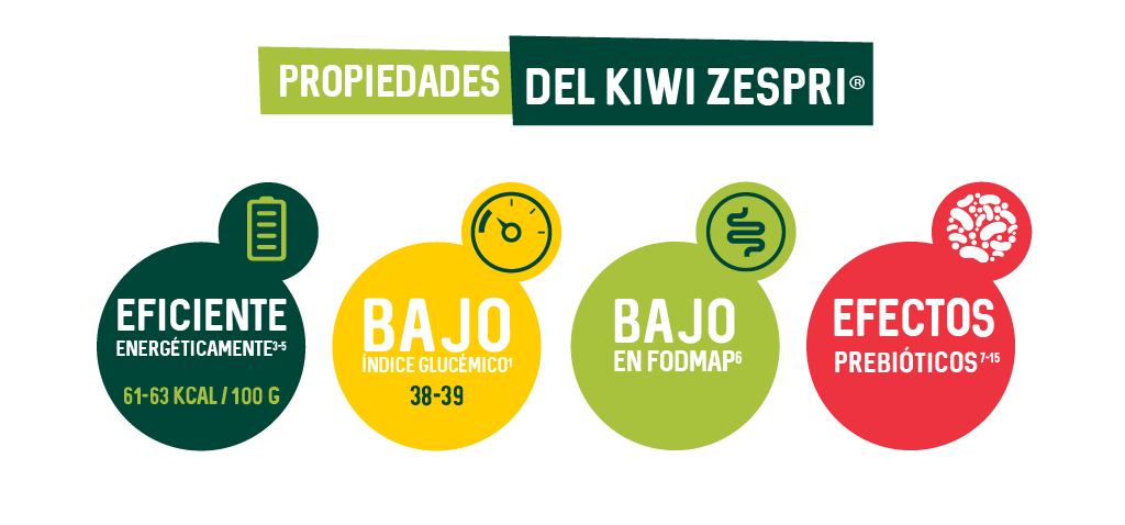 4.2.a-Properties_ES.png