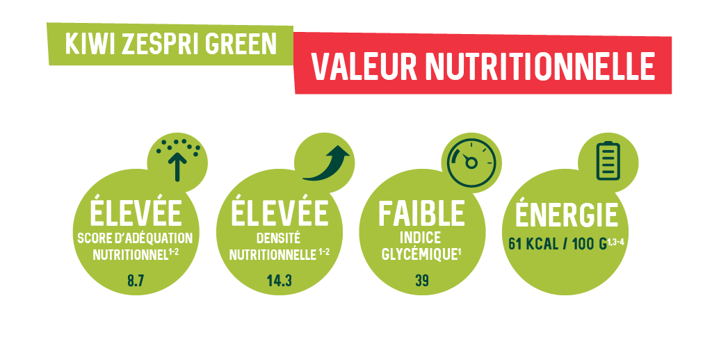 2.1.a-Zespri-Green-nutritional-values_FR.png