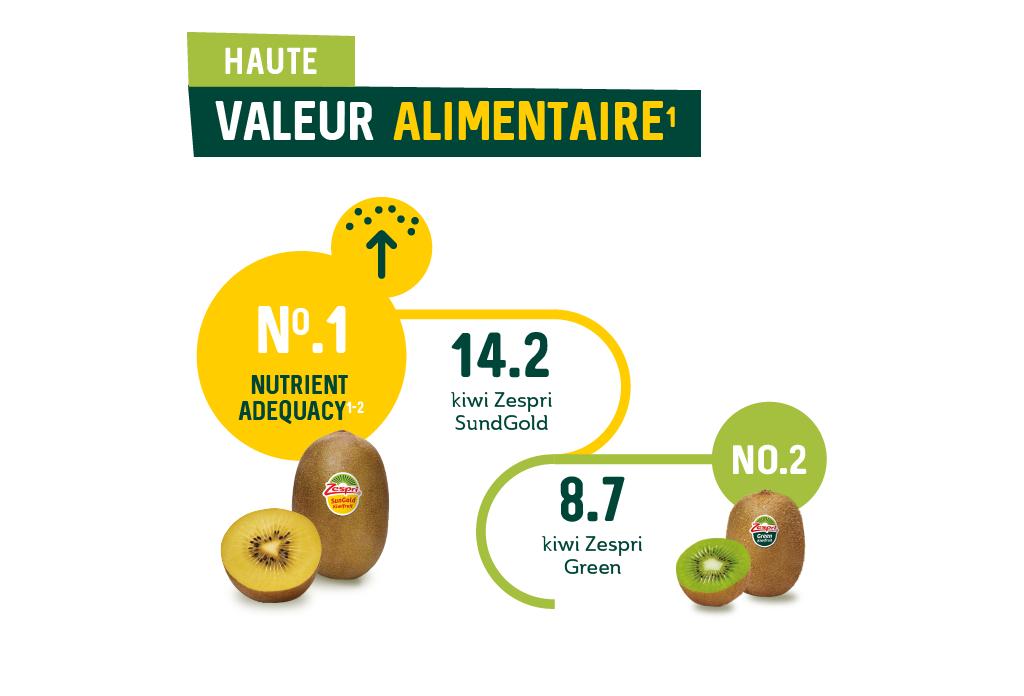4.1.b-Nutrient-adequacy-score_FR.png
