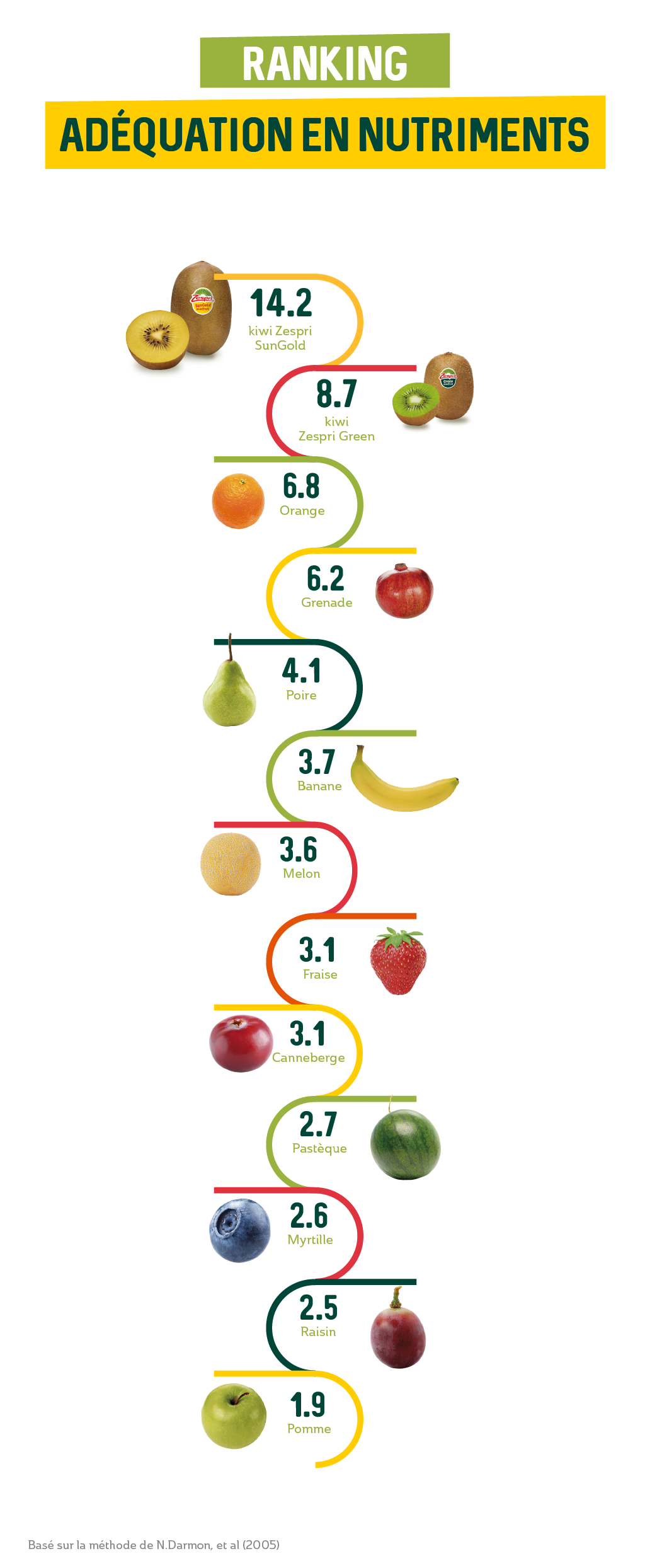 4.1.c-Nutritional-adequacy_FR.png