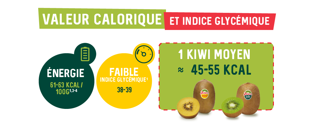 4.2.1.a-Caloric-value-and-glycaemix-index_FR.png