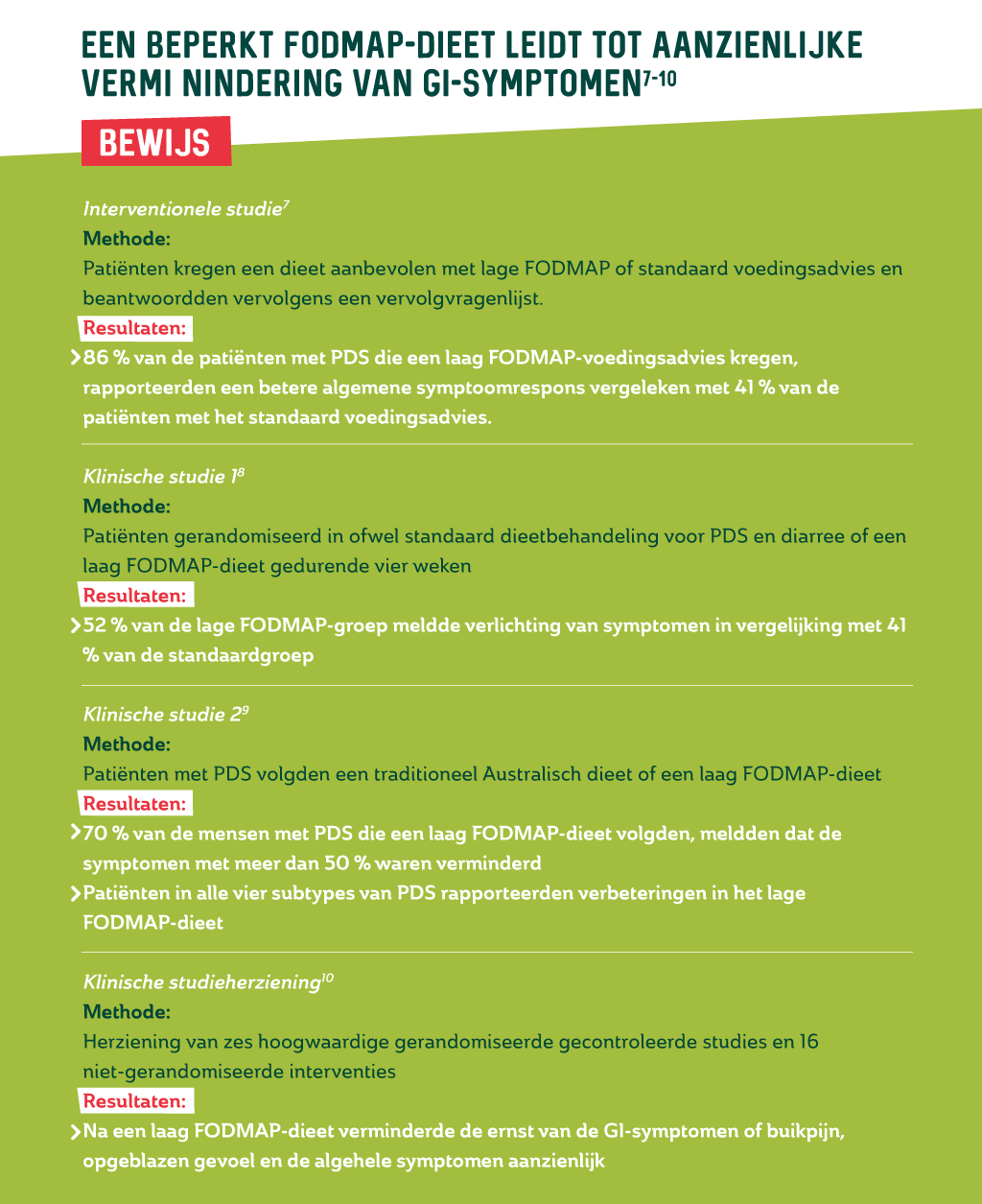 4.2.2.b-What-is-the-evidence-behind-low-FODMAP-diets_NL.png