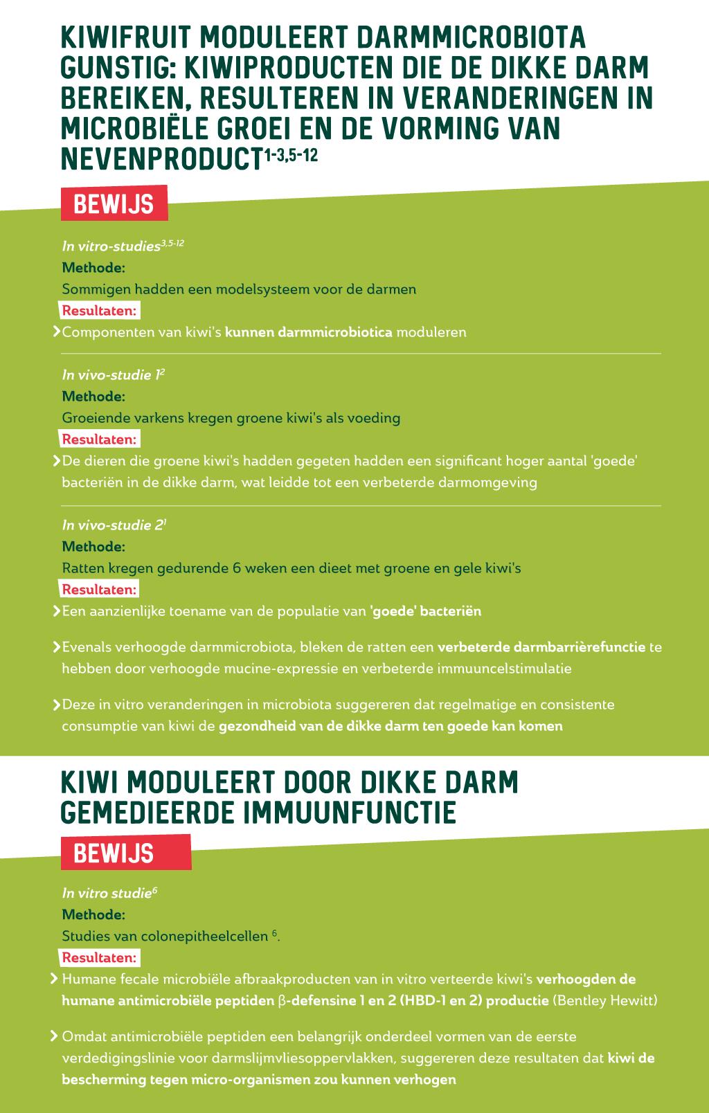 4.2.3-PREBIOTICS_NL.png