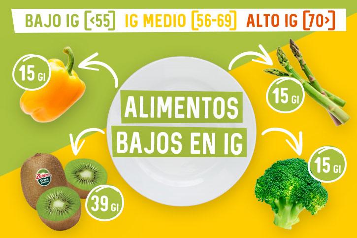 week12_What is a low GI food_ES.jpg