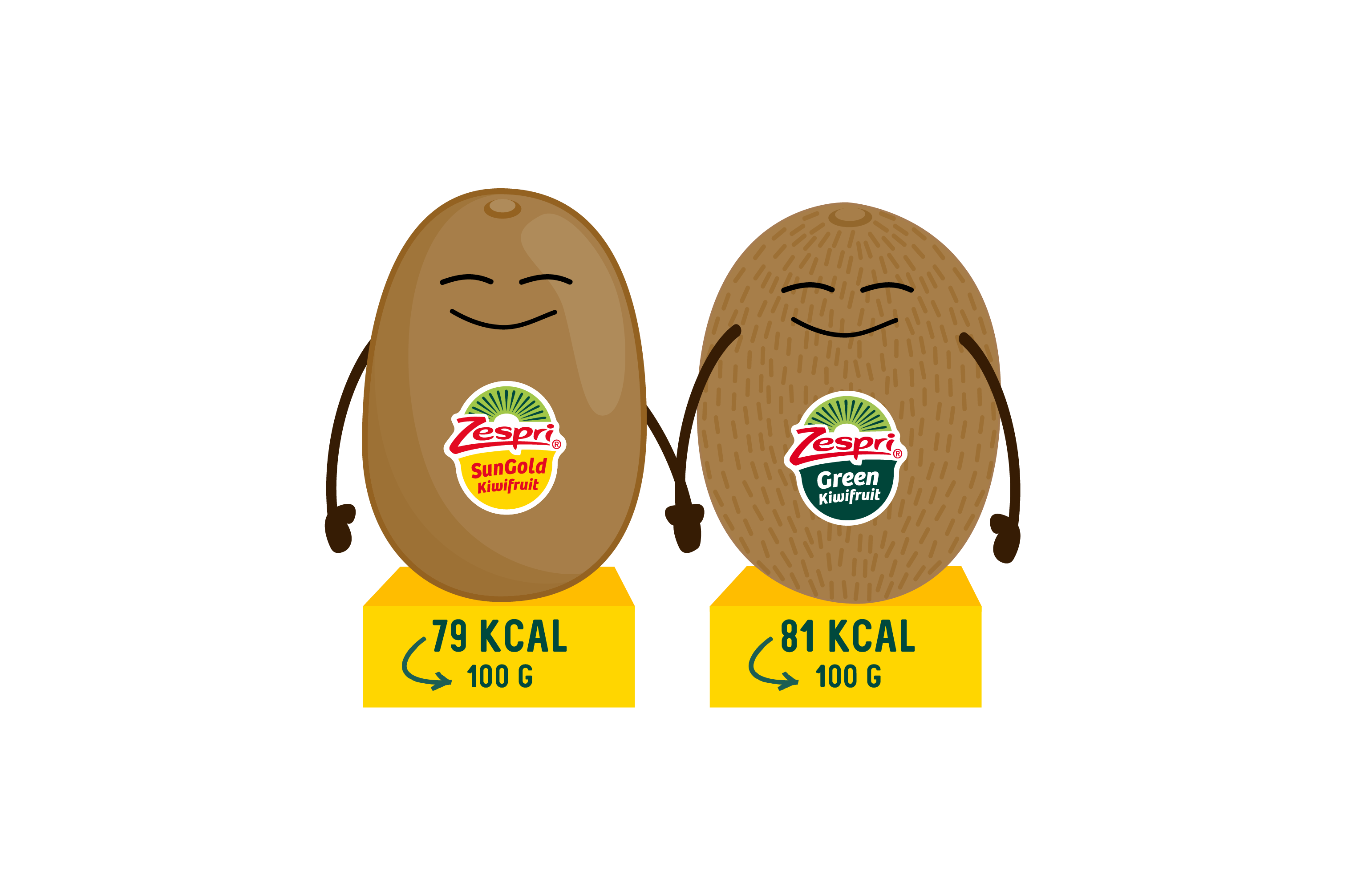 week42_Zespri_Green_kiwifruit_is_not-high_in_calories.png