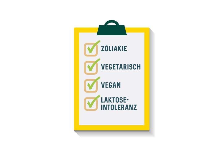 Is_Zespri_kiwifruit_gluten-free