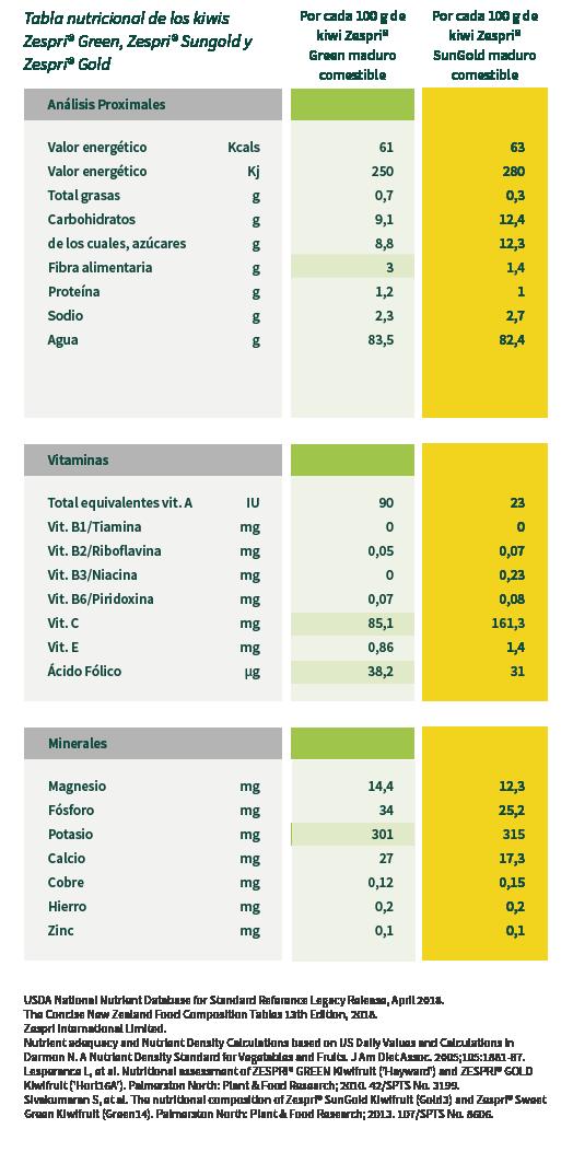 Graficos_tabla_nutricional_ESP-01.png