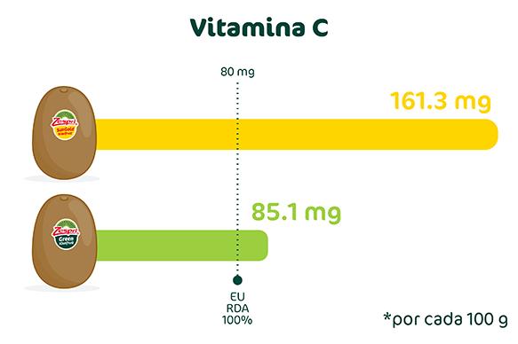 Kiwi_Zespri_el_rey_de_la_vitamina_C
