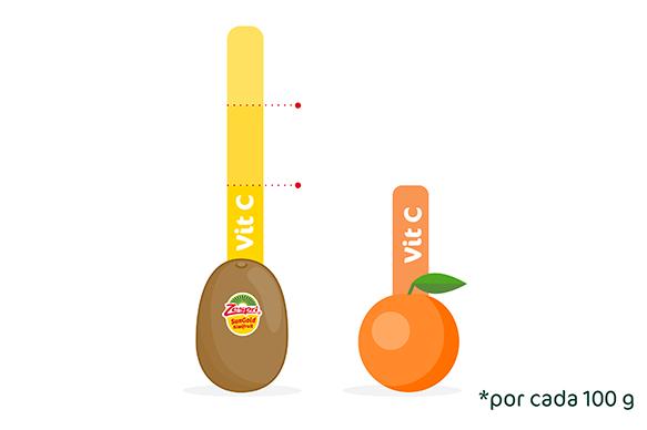 mas_vitamina_C