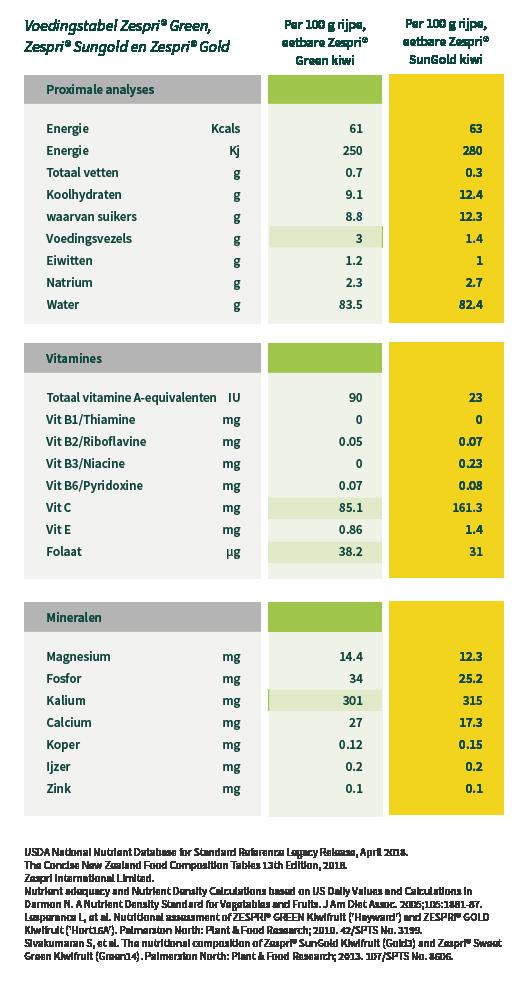 Graficos_tabla_nutricional_HOLANDES-01.png