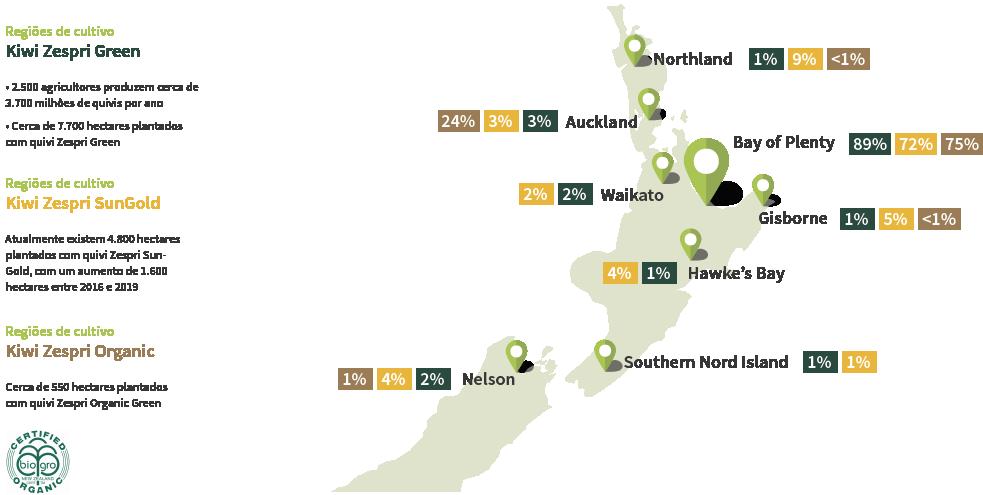 regiones-cultivo-kiwi-zespri